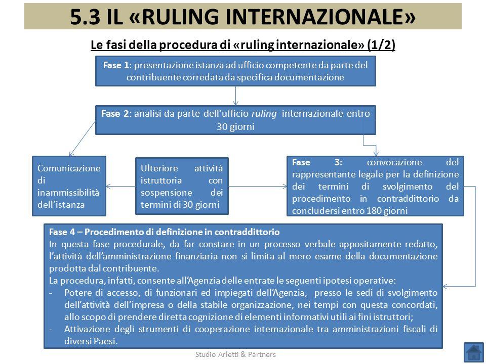 Le fasi della procedura di «ruling internazionale» (1/2)