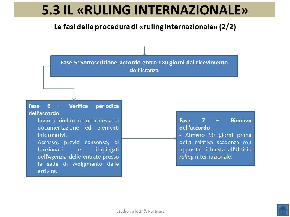 Le fasi della procedura di «ruling internazionale» (2/2)