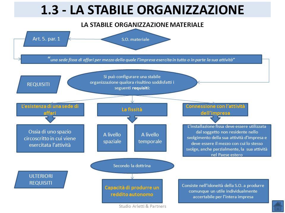 1.3 - LA STABILE ORGANIZZAZIONE LA STABILE ORGANIZZAZIONE MATERIALE