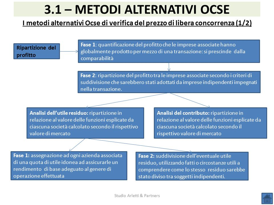 3.1 – METODI ALTERNATIVI OCSE
