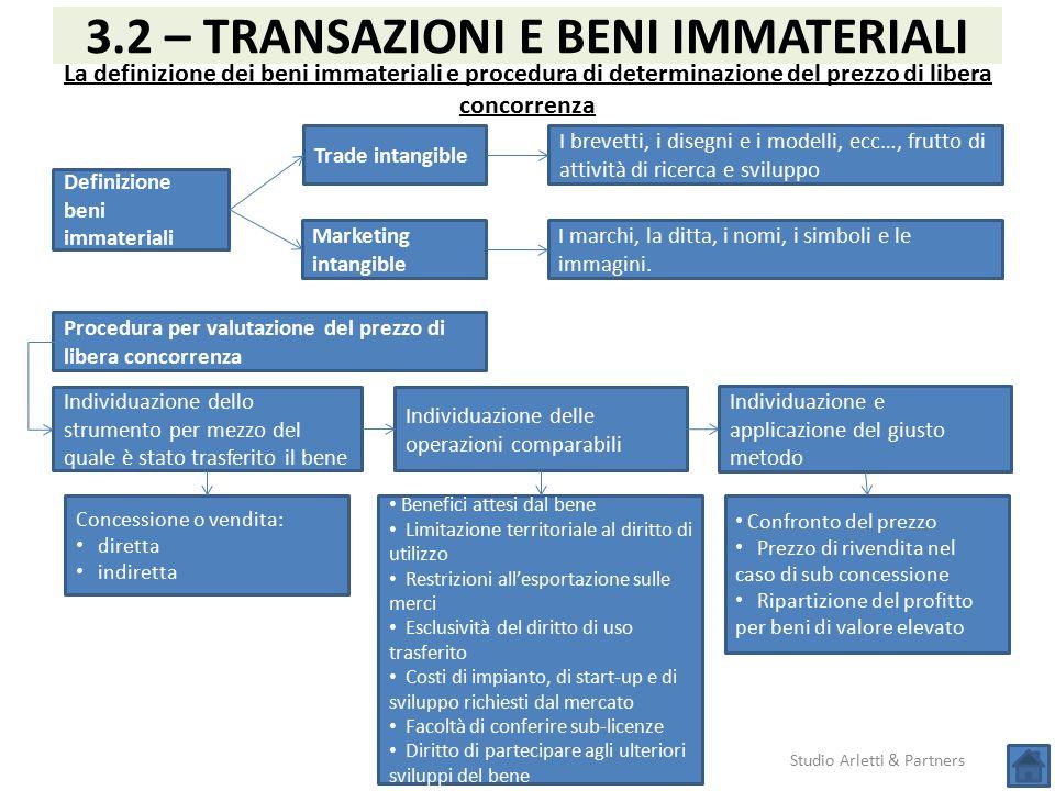 3.2 – TRANSAZIONI E BENI IMMATERIALI