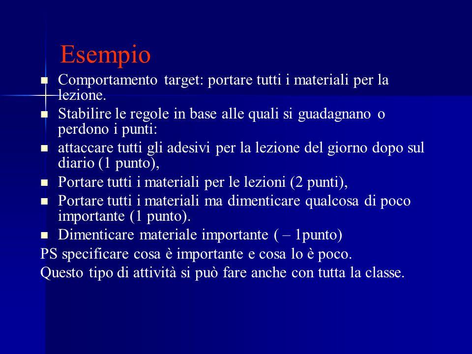 Esempio Comportamento target: portare tutti i materiali per la lezione. Stabilire le regole in base alle quali si guadagnano o perdono i punti: