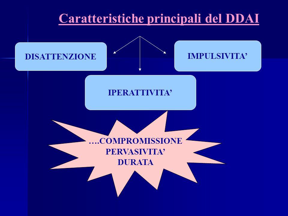 Caratteristiche principali del DDAI