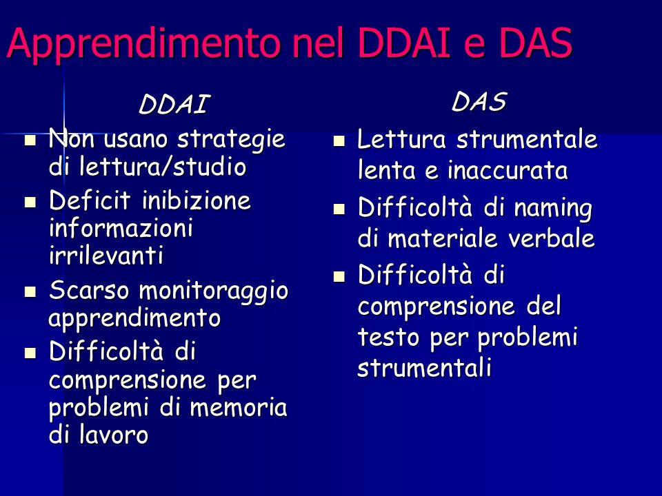 Apprendimento nel DDAI e DAS