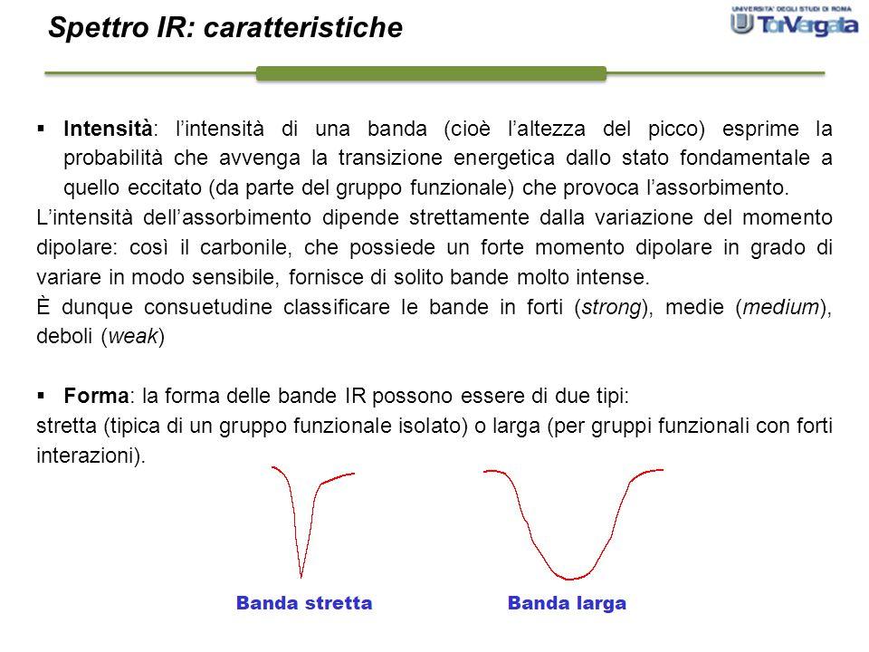 Spettro IR: caratteristiche