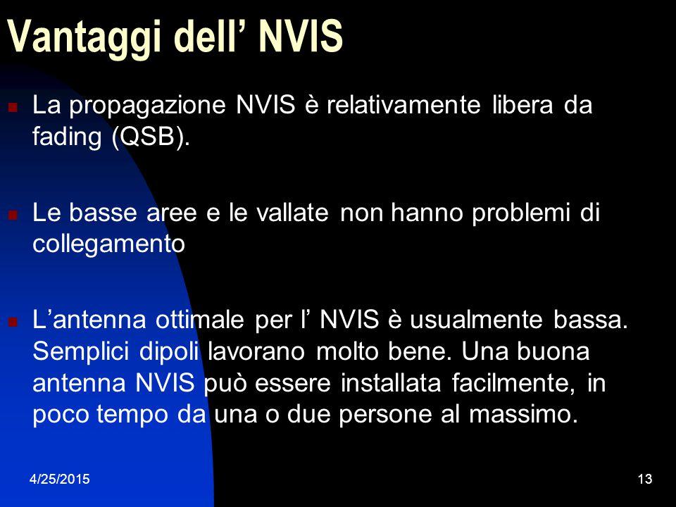 Vantaggi dell' NVIS La propagazione NVIS è relativamente libera da fading (QSB). Le basse aree e le vallate non hanno problemi di collegamento.