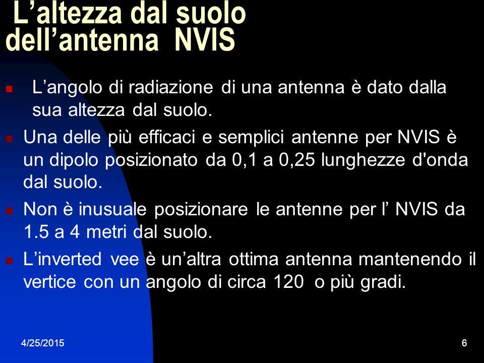 L'altezza dal suolo dell'antenna NVIS