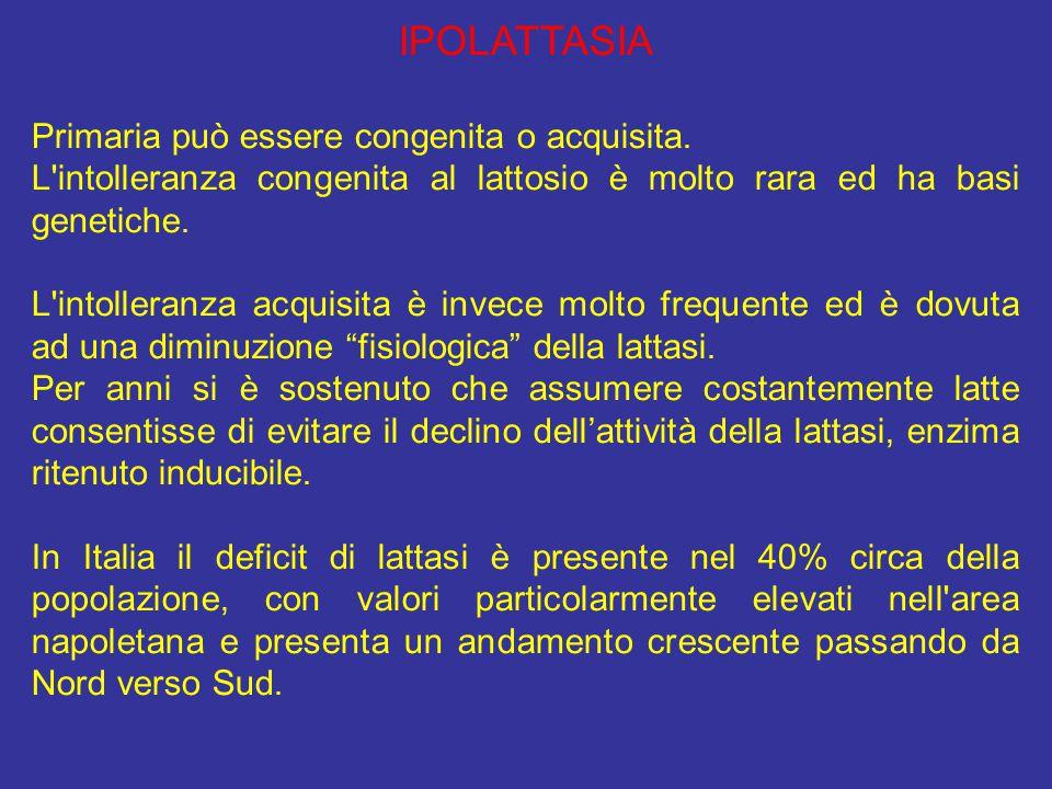 IPOLATTASIA Primaria può essere congenita o acquisita.