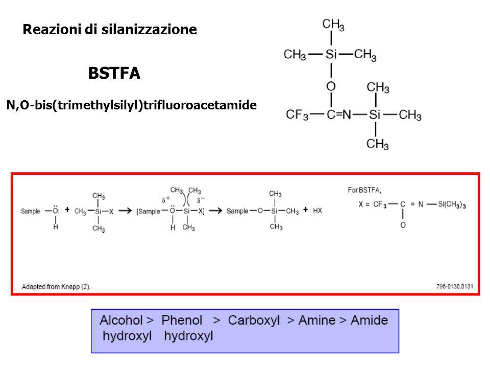 BSTFA Reazioni di silanizzazione