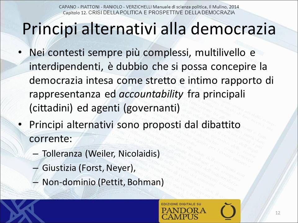 Principi alternativi alla democrazia