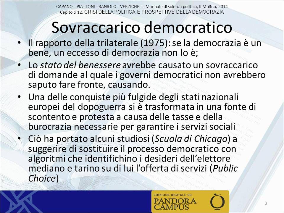 Sovraccarico democratico