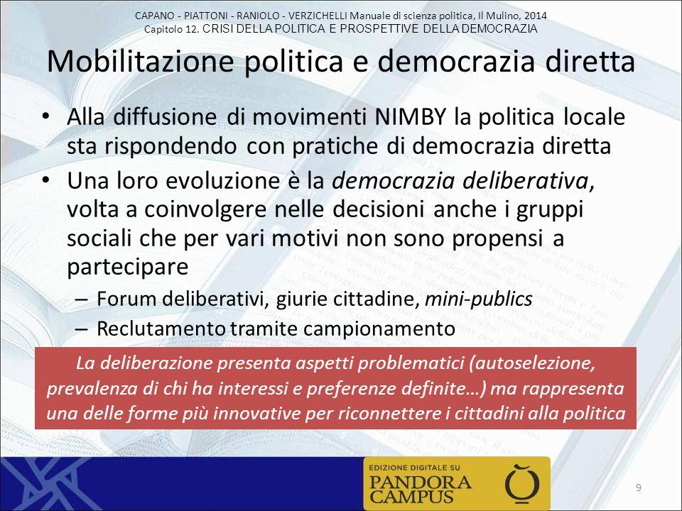 Mobilitazione politica e democrazia diretta