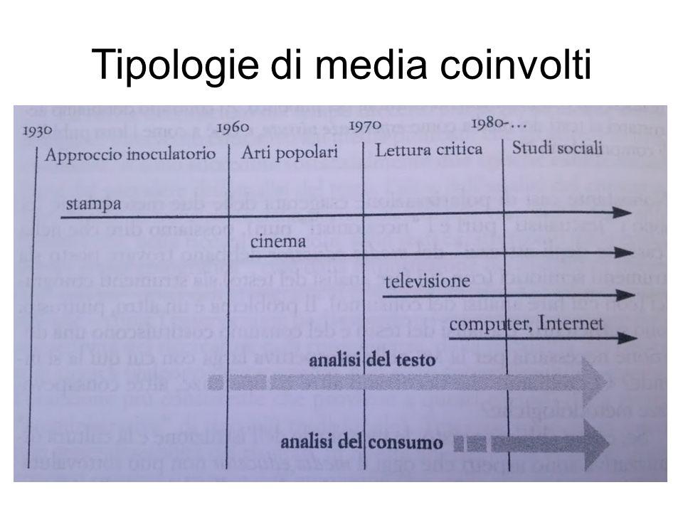 Tipologie di media coinvolti