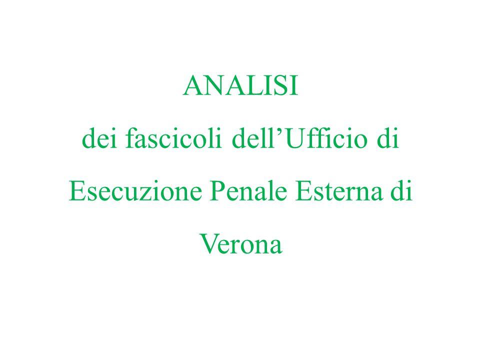ANALISI dei fascicoli dell'Ufficio di Esecuzione Penale Esterna di Verona