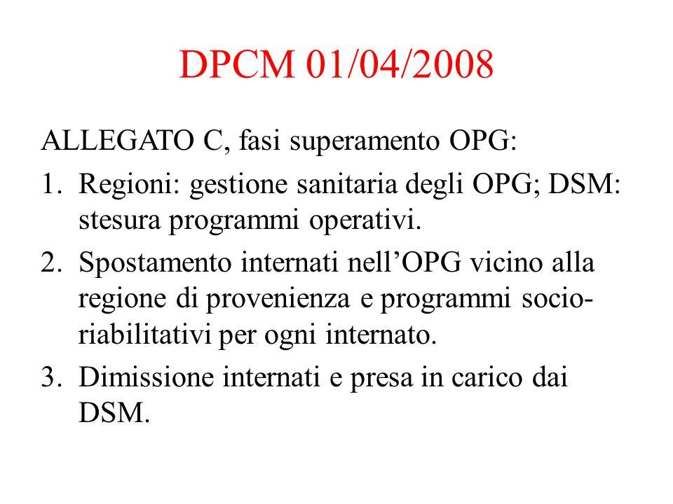 DPCM 01/04/2008 ALLEGATO C, fasi superamento OPG: