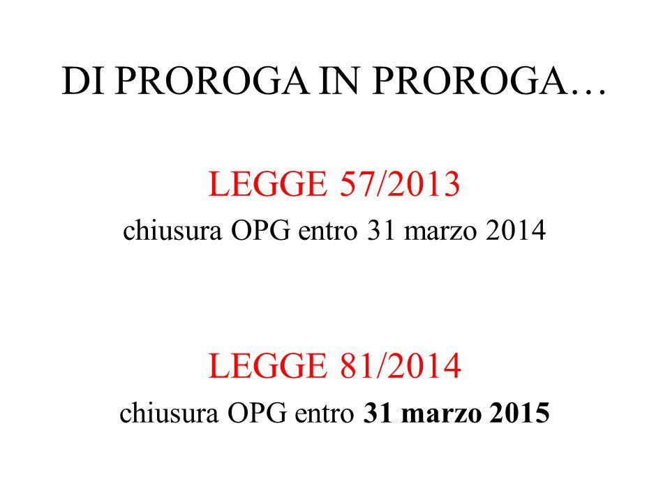 DI PROROGA IN PROROGA… LEGGE 57/2013 LEGGE 81/2014