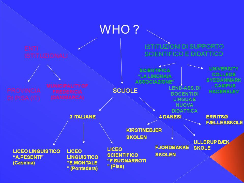 WHO ISTITUZIONI DI SUPPORTO SCIENTIFICO E DIDATTICO