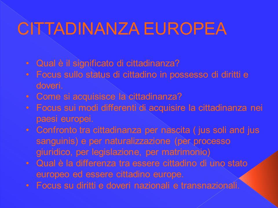 CITTADINANZA EUROPEA Qual è il significato di cittadinanza