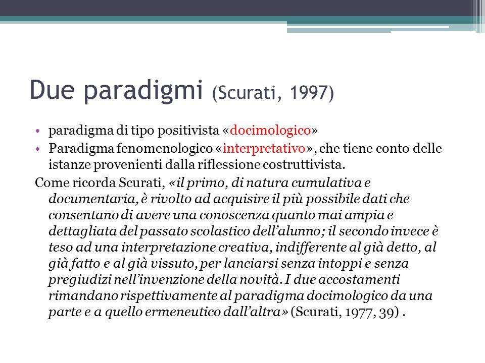 Due paradigmi (Scurati, 1997)