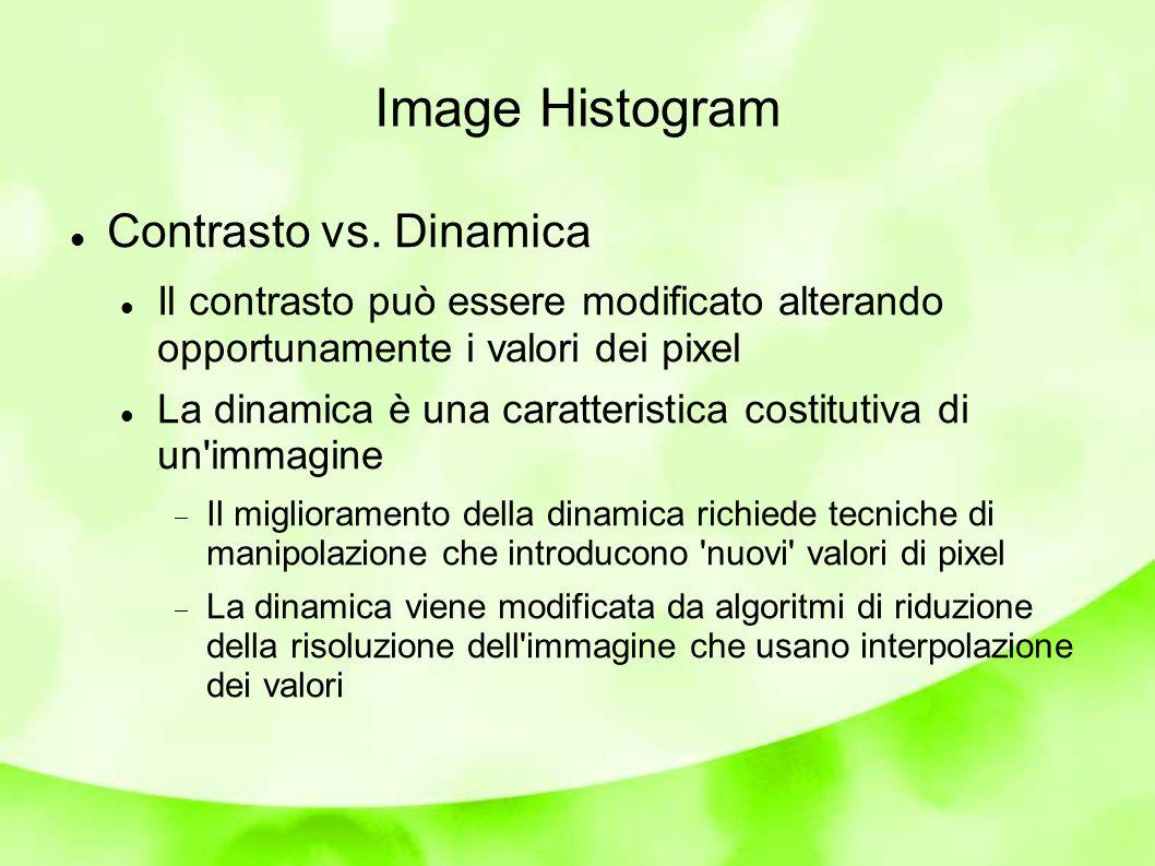 Image Histogram Contrasto vs. Dinamica