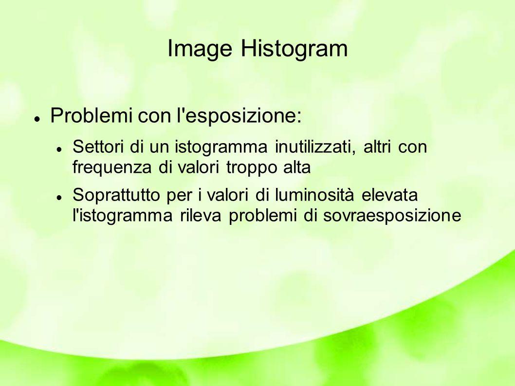Image Histogram Problemi con l esposizione: