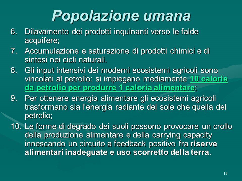 Popolazione umana Dilavamento dei prodotti inquinanti verso le falde acquifere;