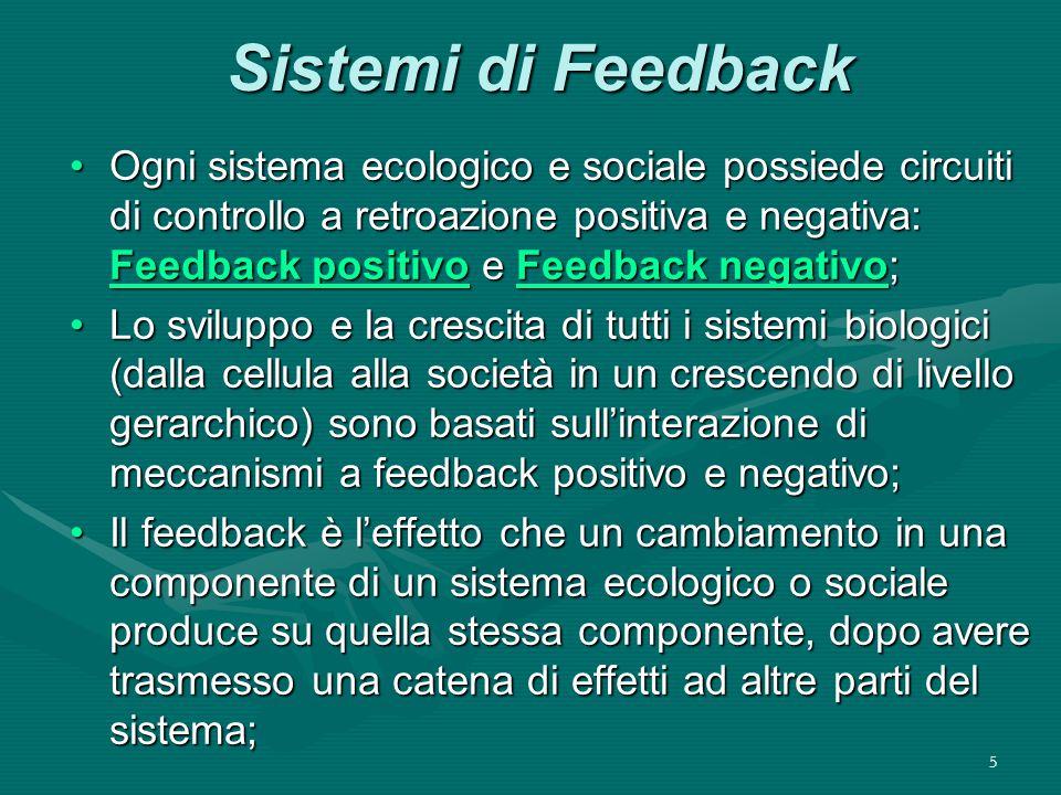 Sistemi di Feedback