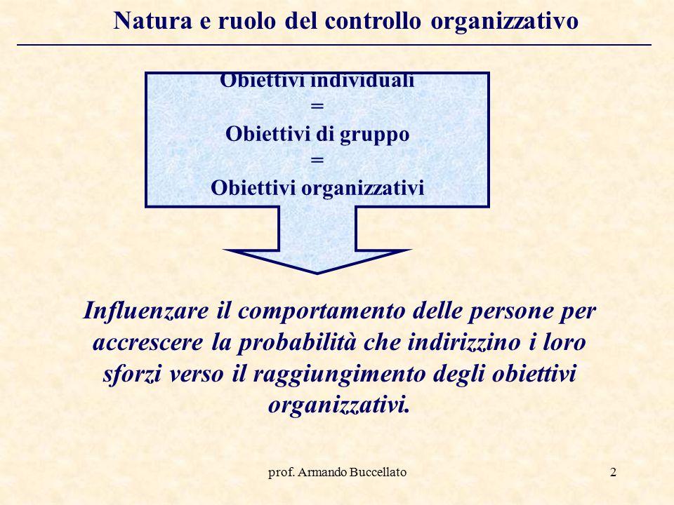Natura e ruolo del controllo organizzativo