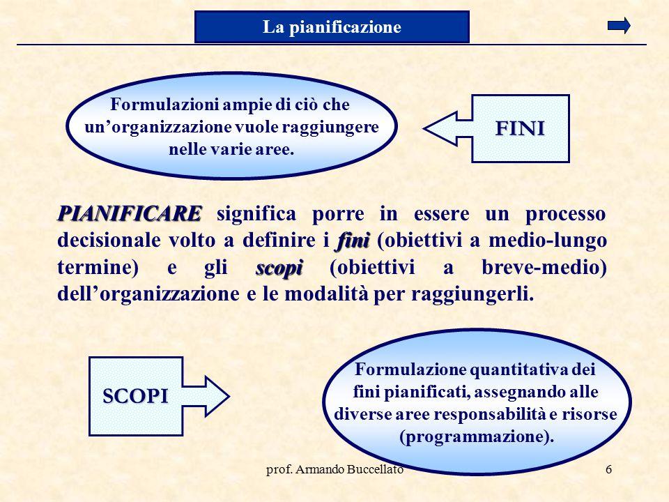 La pianificazione Formulazioni ampie di ciò che. un'organizzazione vuole raggiungere. nelle varie aree.