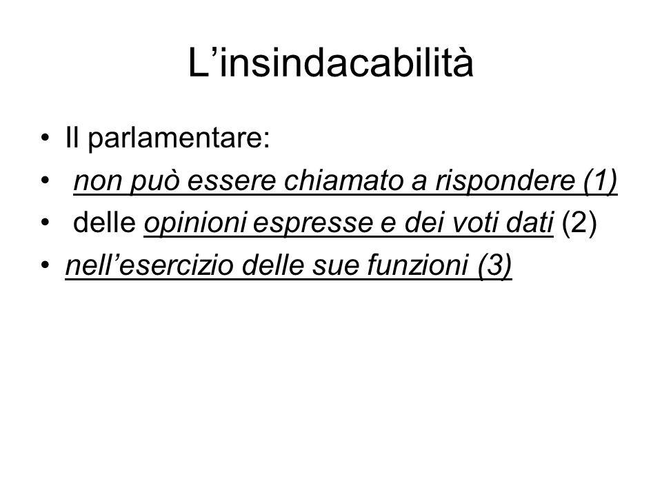 L'insindacabilità Il parlamentare:
