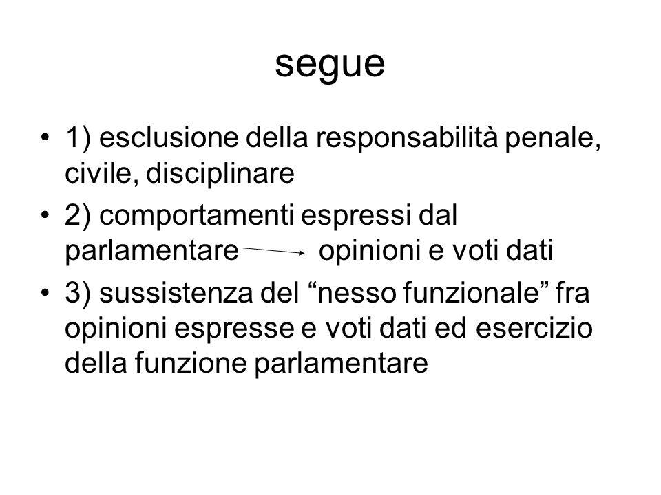 segue 1) esclusione della responsabilità penale, civile, disciplinare
