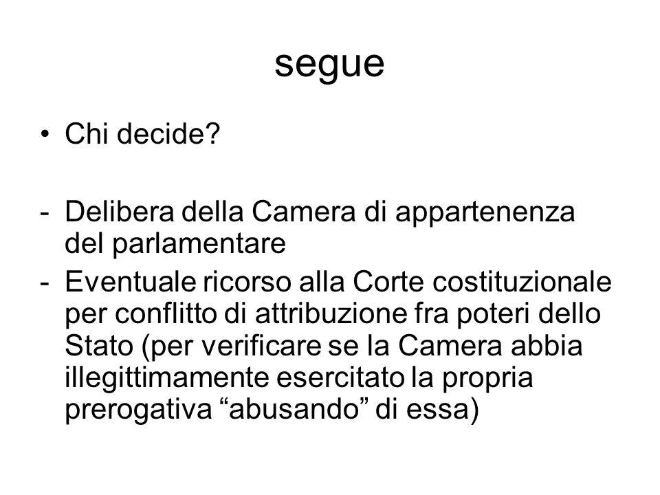 segue Chi decide Delibera della Camera di appartenenza del parlamentare.