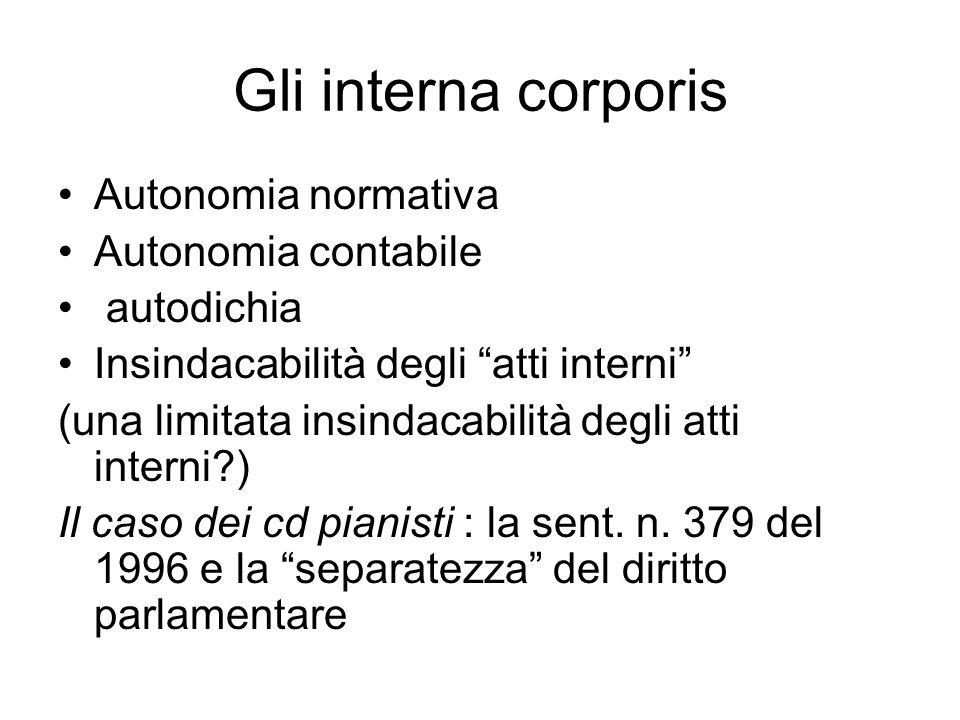 Gli interna corporis Autonomia normativa Autonomia contabile