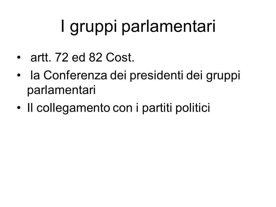 I gruppi parlamentari artt. 72 ed 82 Cost.