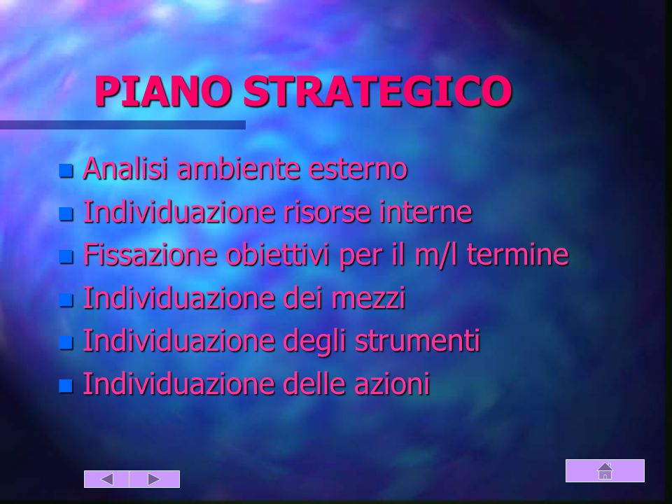 PIANO STRATEGICO Analisi ambiente esterno