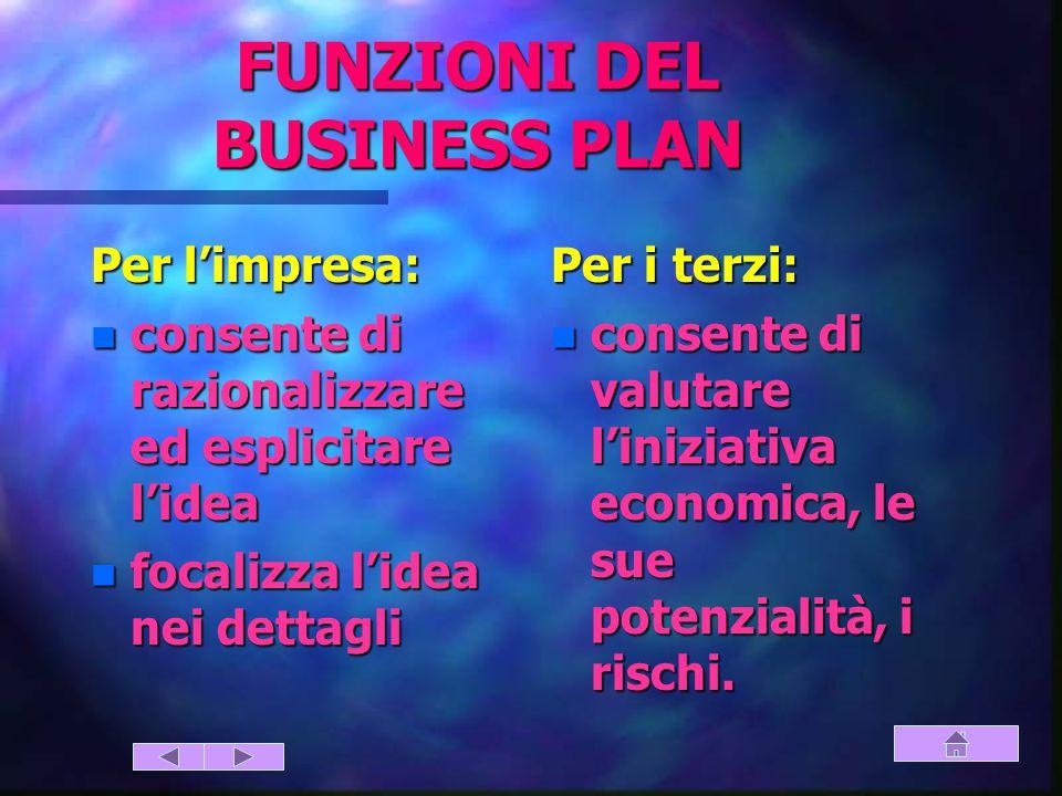FUNZIONI DEL BUSINESS PLAN
