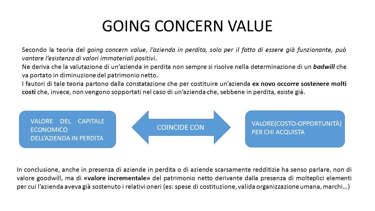 GOING CONCERN VALUE COINCIDE CON