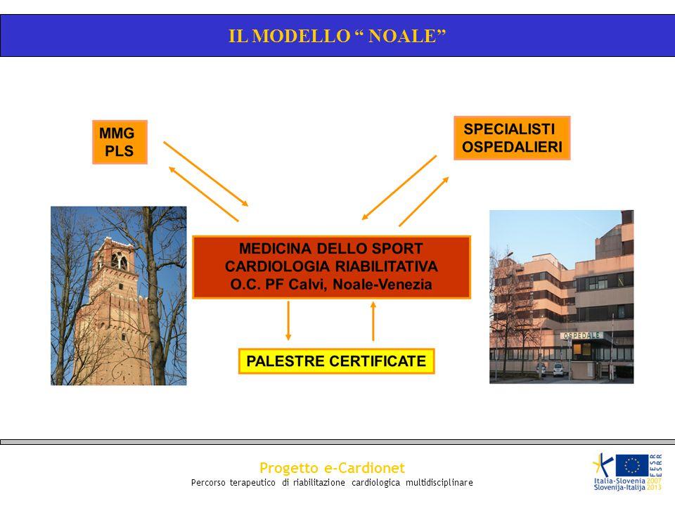 IL MODELLO NOALE Progetto e-Cardionet Percorso terapeutico di riabilitazione cardiologica multidisciplinare.