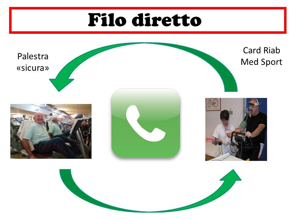 Filo diretto! Card Riab Med Sport Palestra «sicura»