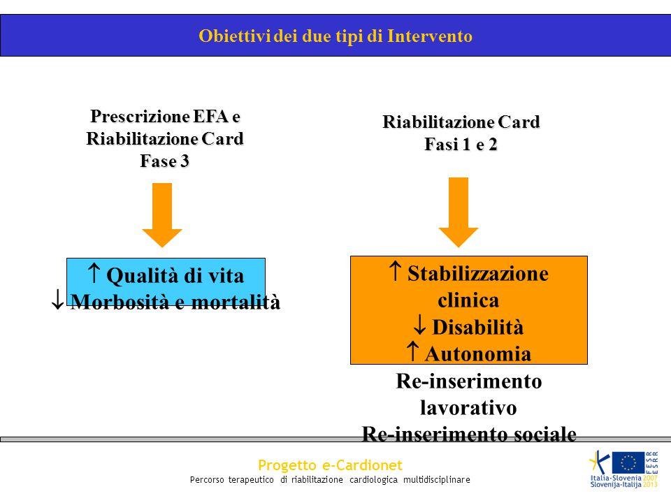  Morbosità e mortalità  Stabilizzazione clinica  Disabilità