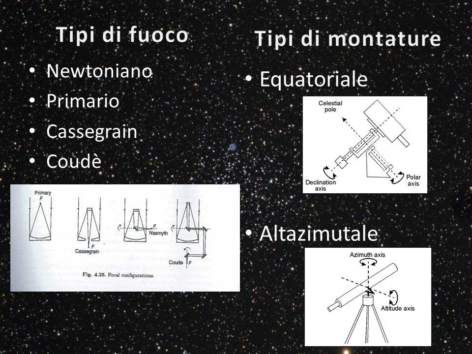 Tipi di fuoco Tipi di montature Equatoriale Altazimutale Newtoniano