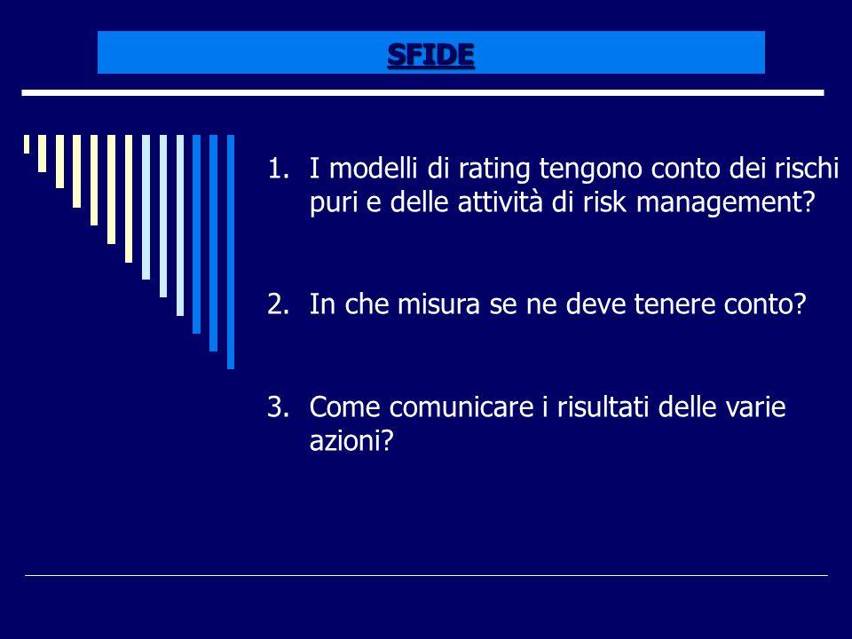 SFIDE I modelli di rating tengono conto dei rischi puri e delle attività di risk management In che misura se ne deve tenere conto
