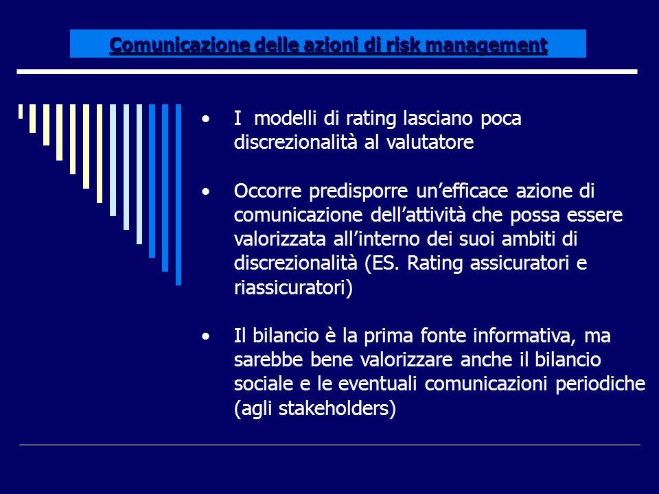 Comunicazione delle azioni di risk management