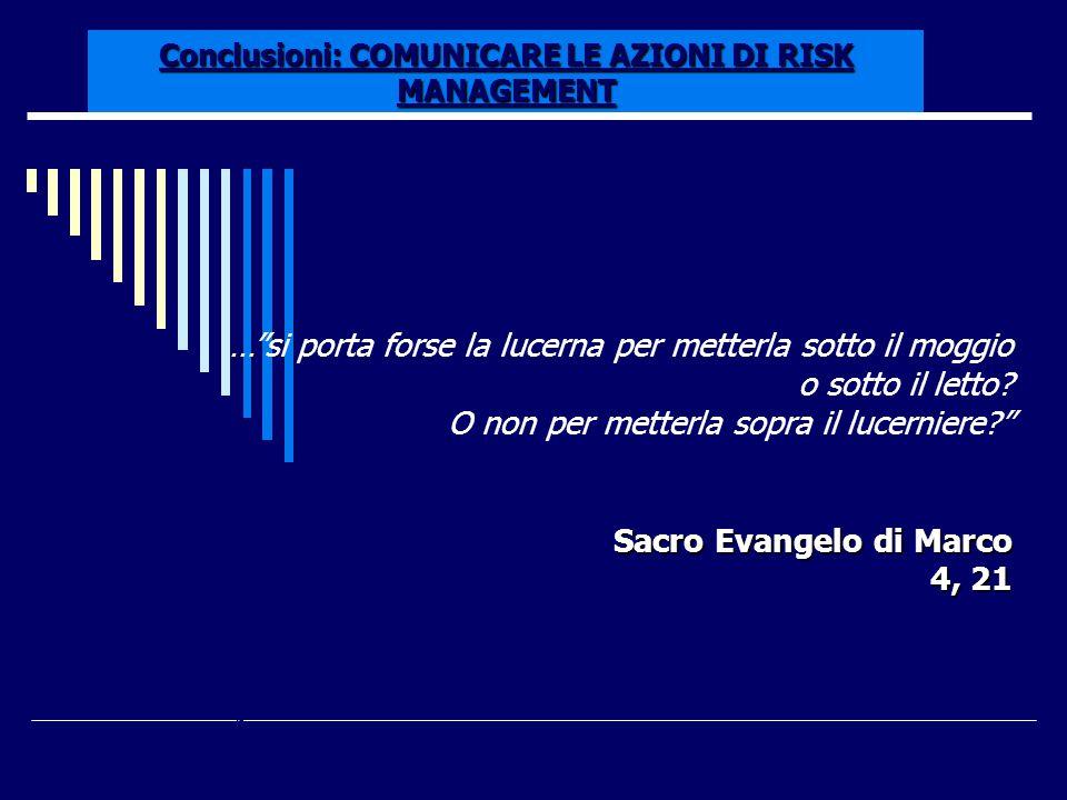 Conclusioni: COMUNICARE LE AZIONI DI RISK MANAGEMENT