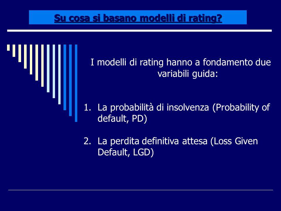 Su cosa si basano modelli di rating