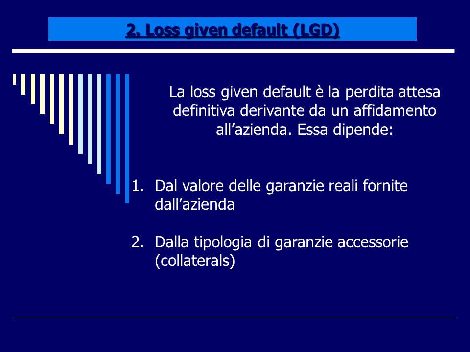 2. Loss given default (LGD)