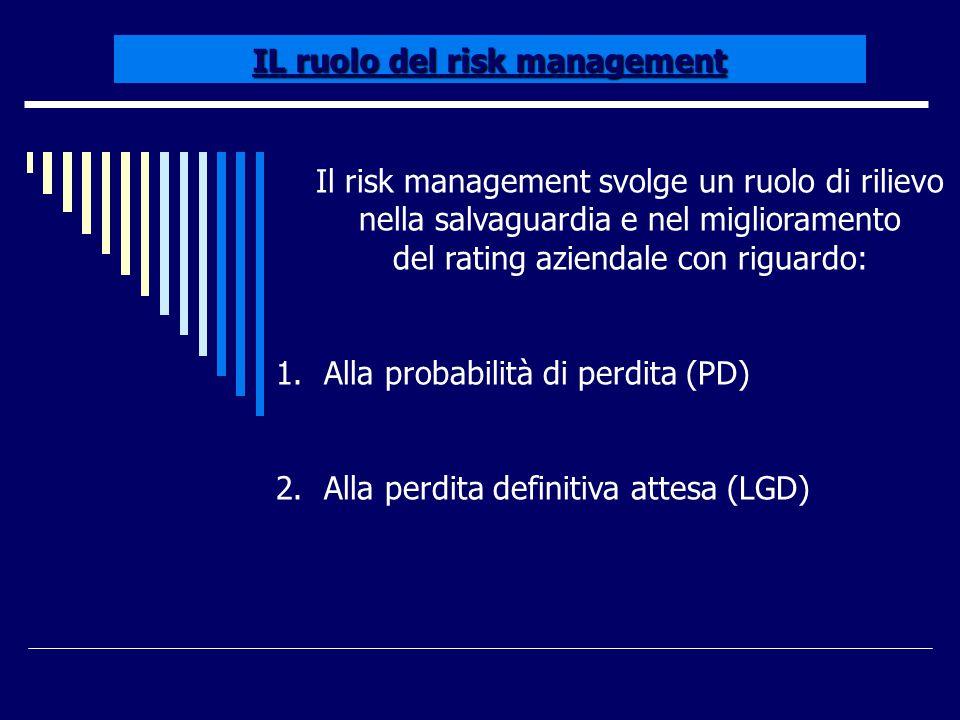 IL ruolo del risk management