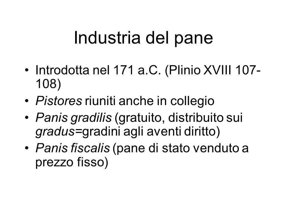 Industria del pane Introdotta nel 171 a.C. (Plinio XVIII 107-108)