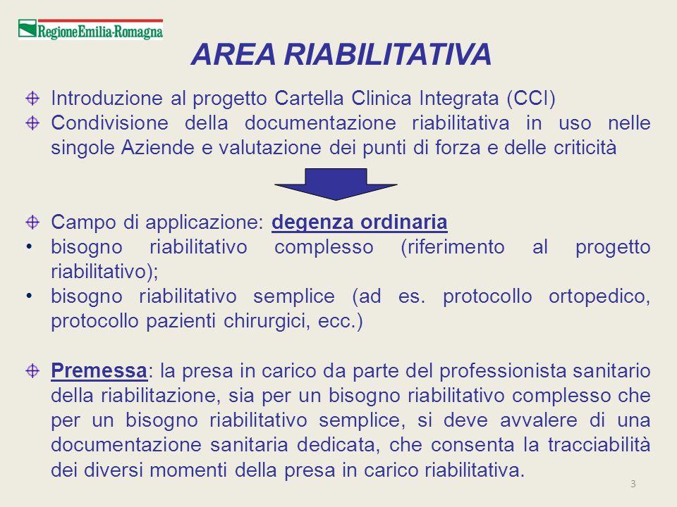 AREA RIABILITATIVA Introduzione al progetto Cartella Clinica Integrata (CCI)