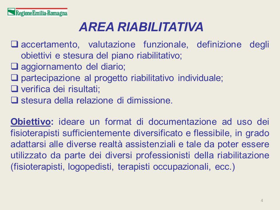 AREA RIABILITATIVA accertamento, valutazione funzionale, definizione degli obiettivi e stesura del piano riabilitativo;